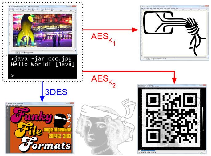NolimitSecu - Funcky File Formats
